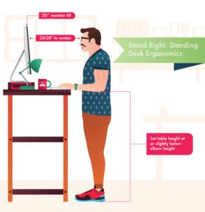 Standing Desk for Ergonomics, Desk Setup image