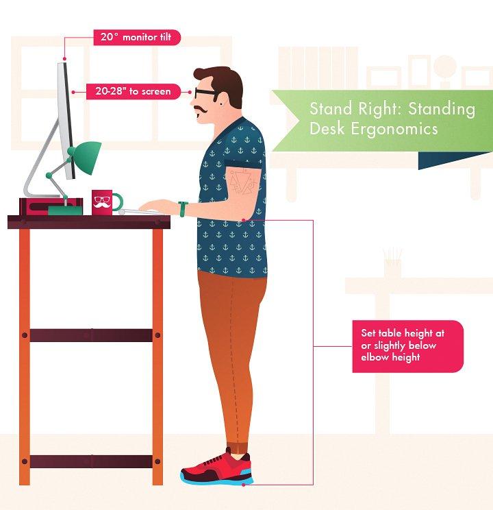 Standing Desk for Ergonomics, Desk Setup image